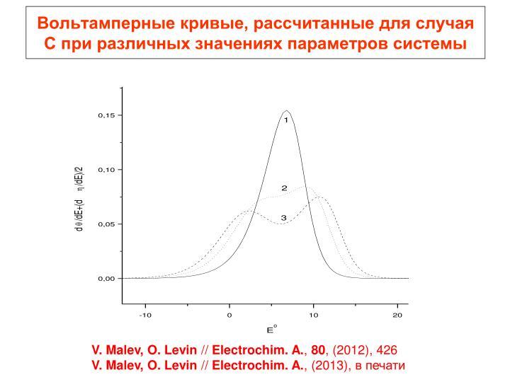 Вольтамперные кривые, рассчитанные для случая С при различных значениях параметров системы