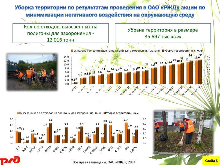 Уборка территории по результатам проведения в ОАО «РЖД» акции по минимизации негативного воздействия на окружающую среду