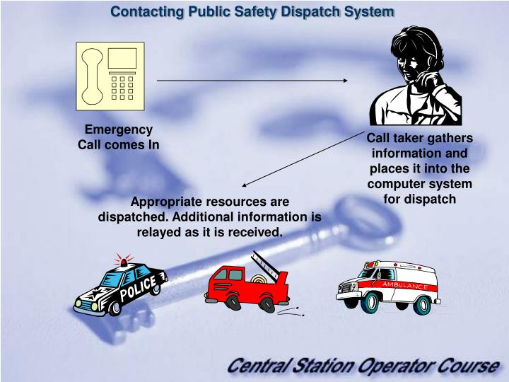 Contacting Public Safety Dispatch System