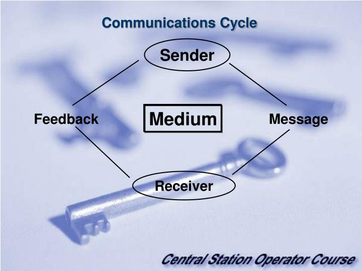 Communications Cycle