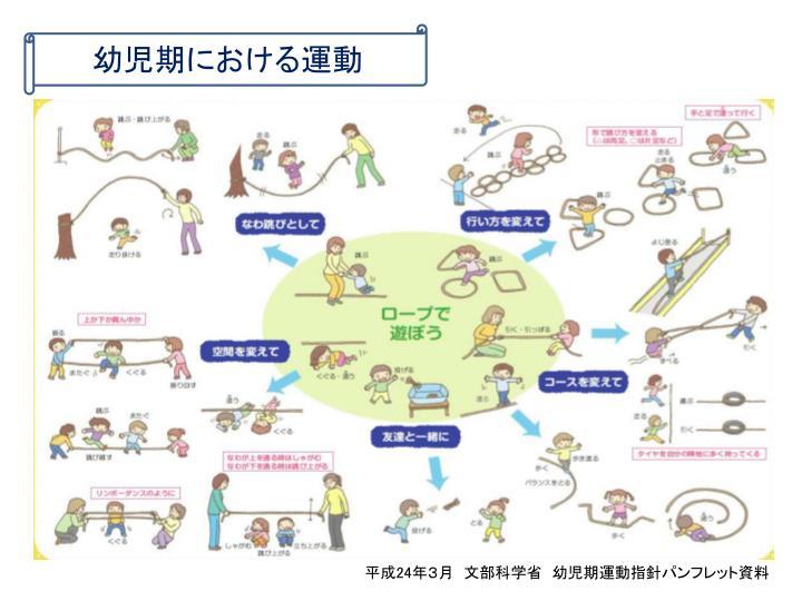 幼児期における運動