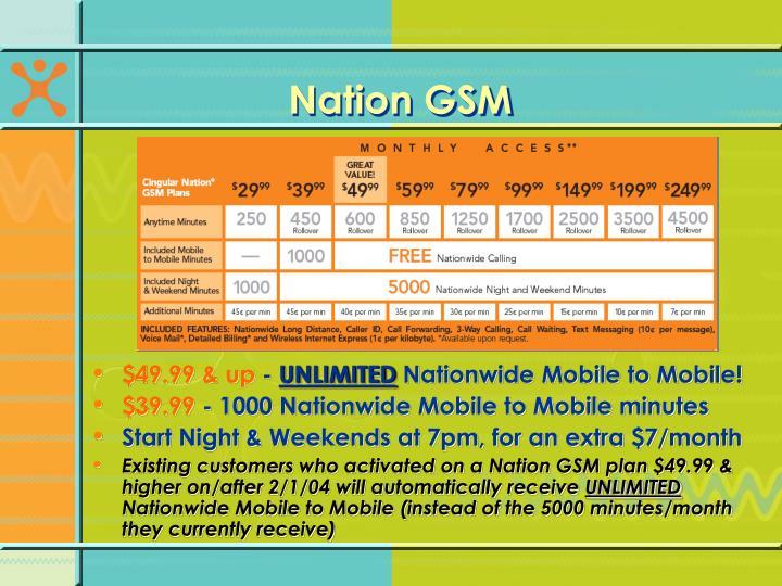 Nation GSM