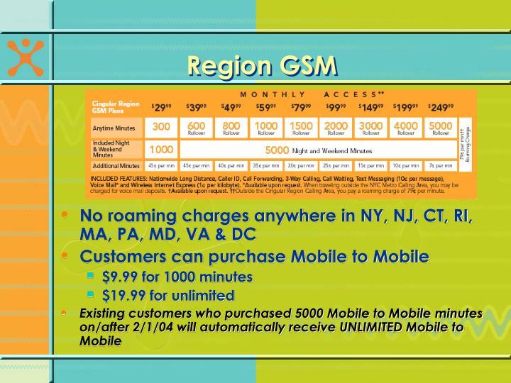 Region GSM