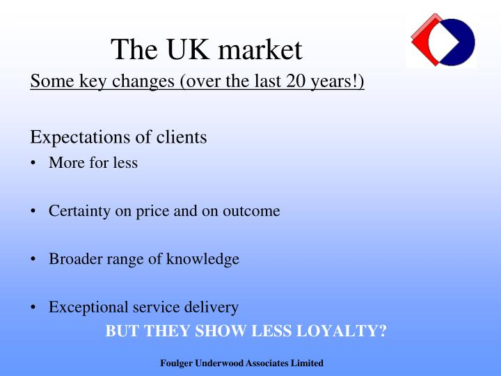 The UK market