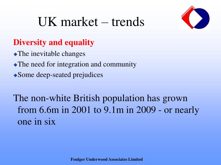UK market – trends