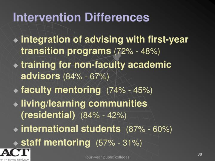 Intervention Differences