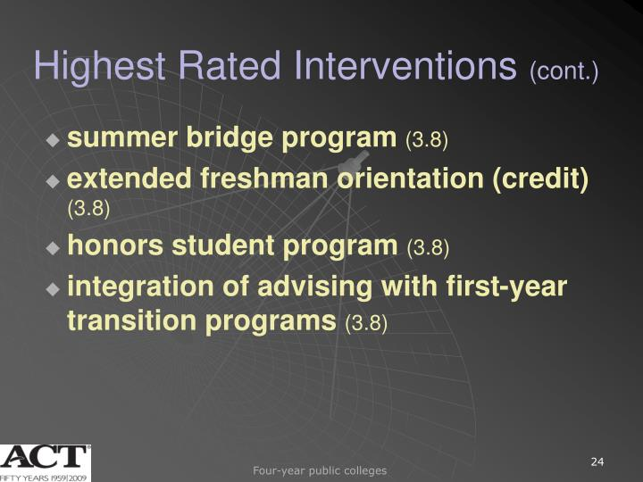 Highest Rated Interventions
