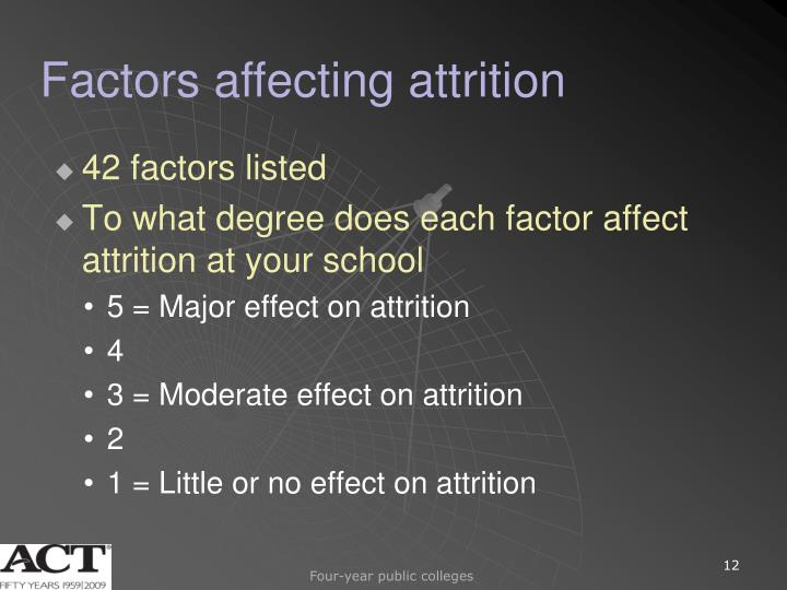 Factors affecting attrition