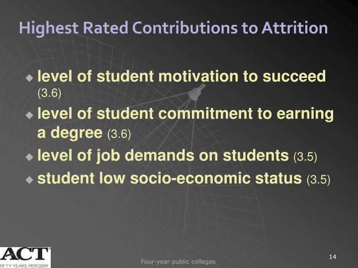 Highest Rated Contributions to Attrition