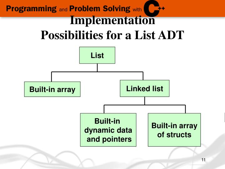 Implementation Possibilities for a List ADT