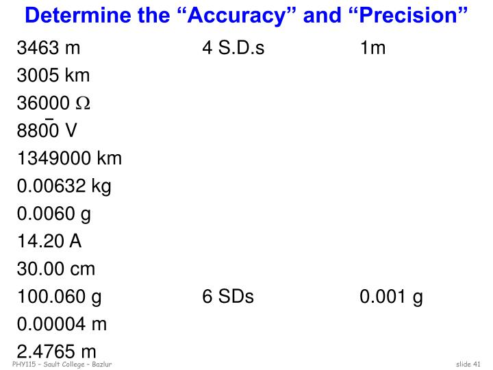 "Determine the ""Accuracy"" and ""Precision"""