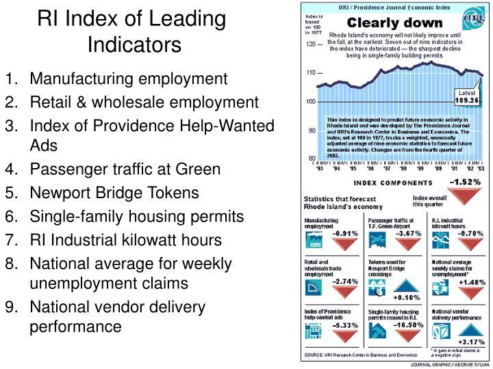 RI Index of Leading