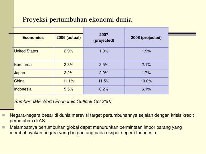 Proyeksi pertumbuhan ekonomi dunia