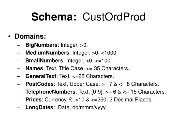 Schema: