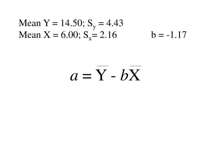 Mean Y = 14.50; S