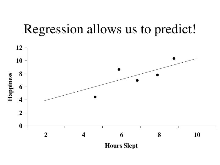 Regression allows us to predict!