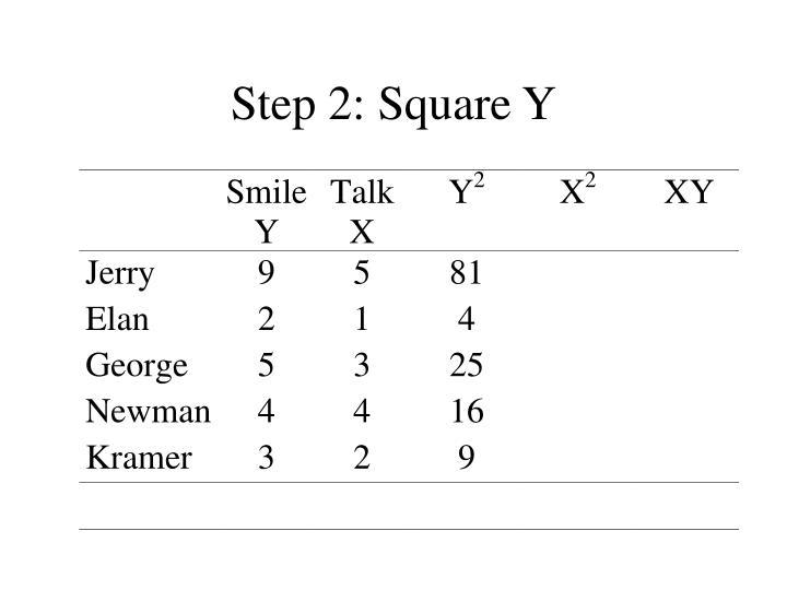 Step 2: Square Y