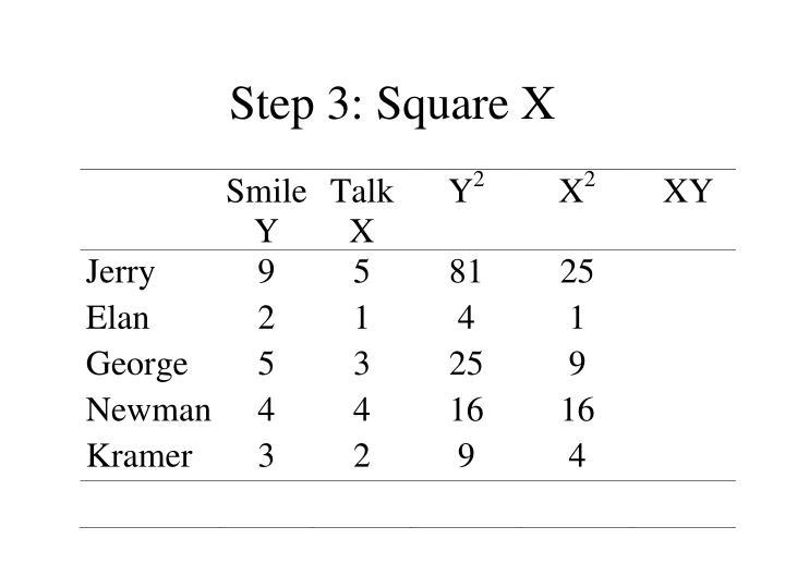 Step 3: Square X