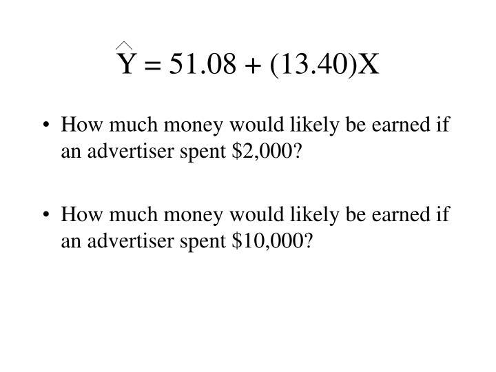 Y = 51.08 + (13.40)X
