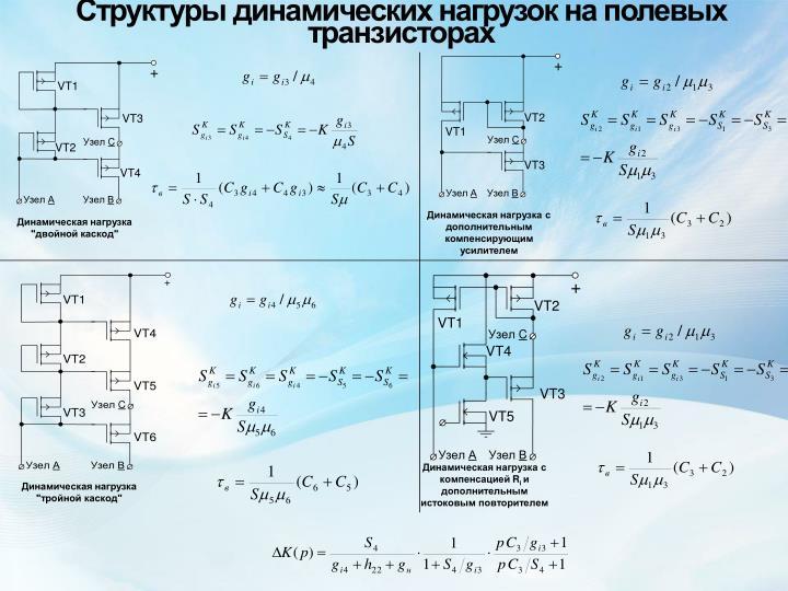 Структуры динамических нагрузок на полевых тр