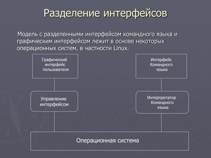 Разделение интерфейсов