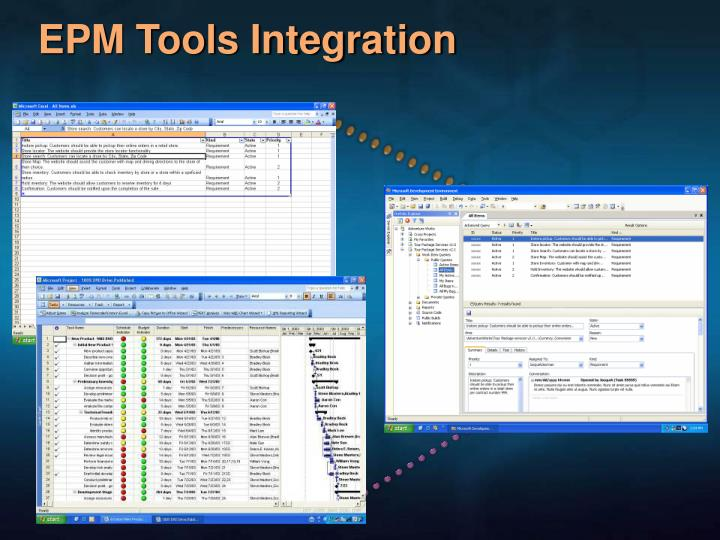 EPM Tools Integration