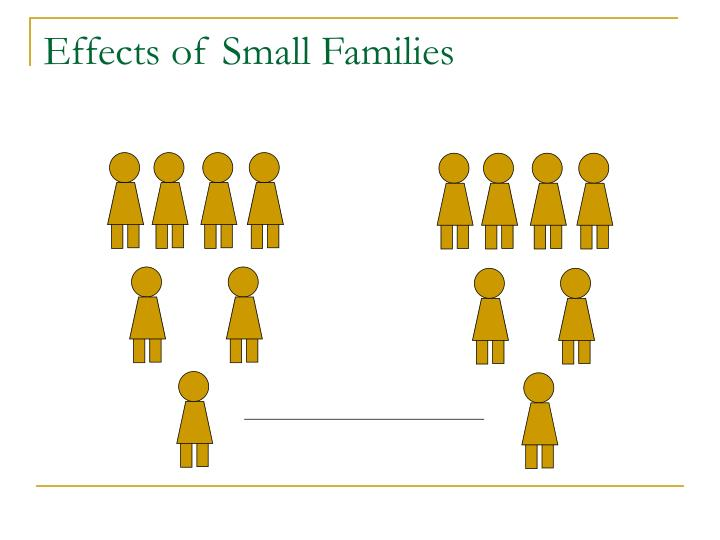 Effects of Small Families
