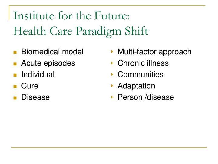Biomedical model