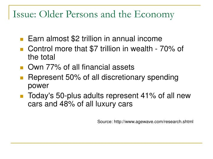 Issue: Older Persons and the Economy