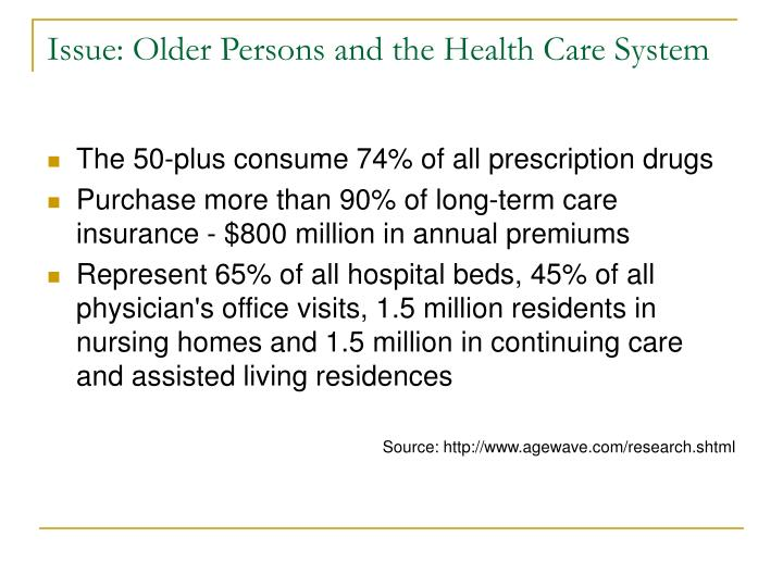 Issue: Older Persons and the Health Care System