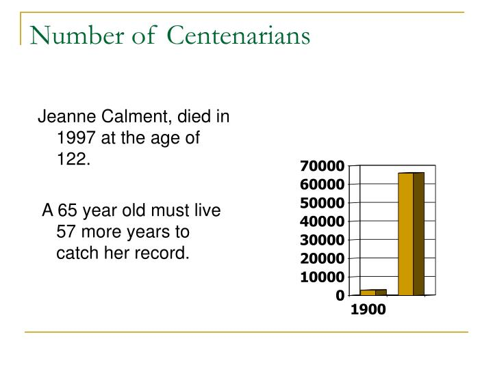 Number of Centenarians