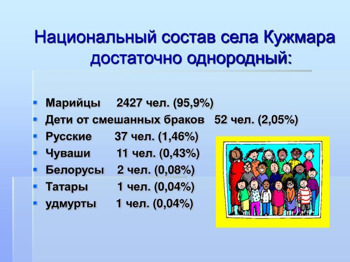 Национальный состав села Кужмара достаточно однородный: