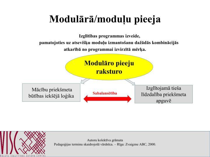 Modulārā/moduļu pieeja
