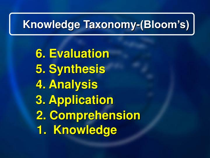 Knowledge Taxonomy-(Bloom's)