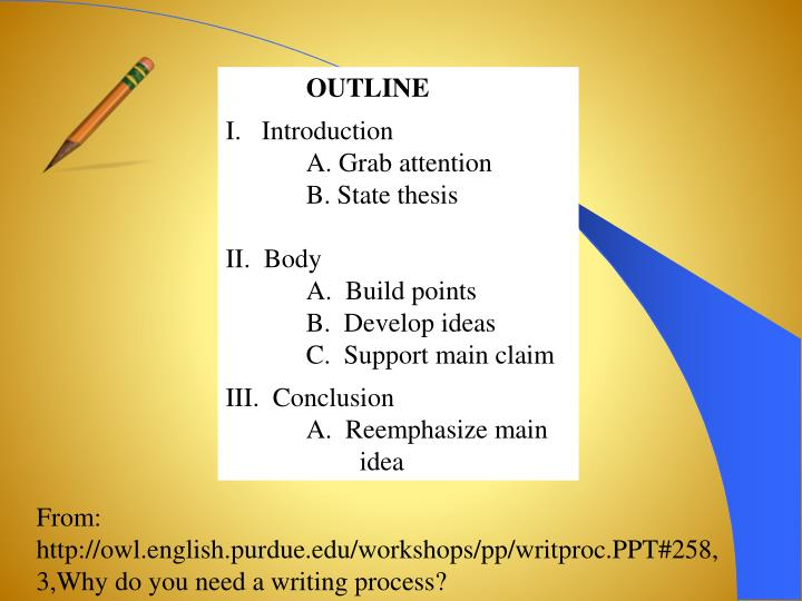 From: http://owl.english.purdue.edu/workshops/pp/writproc.PPT#258,3,Why do you need a writing process?