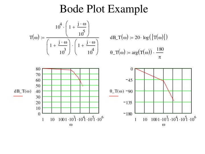 Bode Plot Example