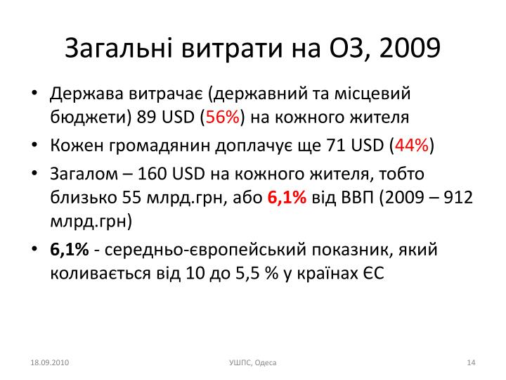 Загальні витрати на ОЗ, 2009