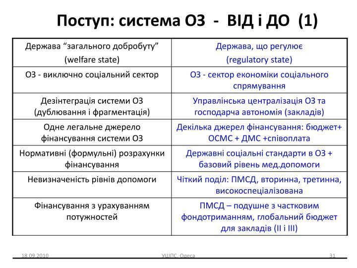 Поступ: система ОЗ  -  ВІД і ДО  (1)