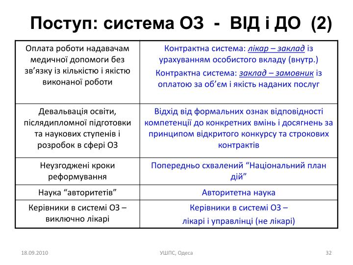 Поступ: система ОЗ  -  ВІД і ДО  (2)
