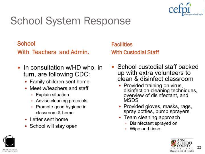 School System Response