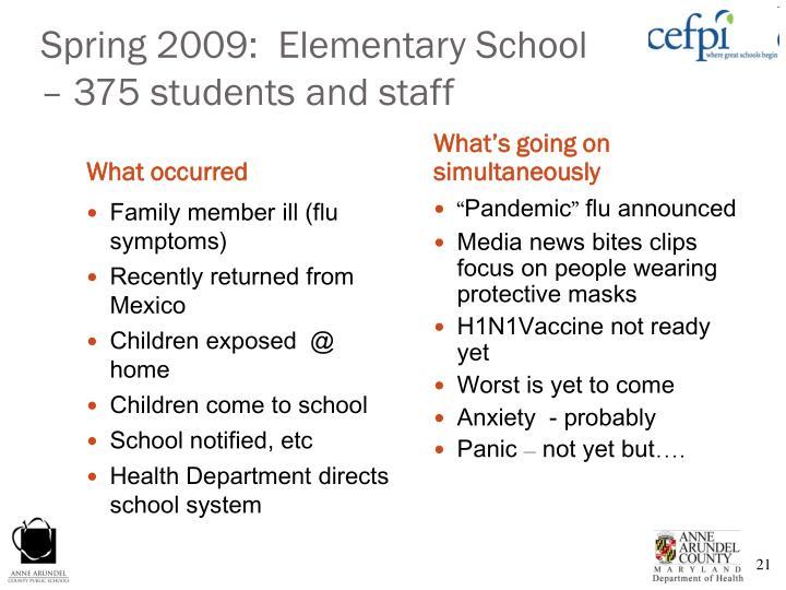 Spring 2009:  Elementary School