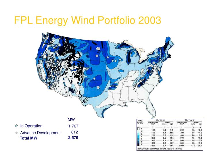 FPL Energy Wind Portfolio 2003