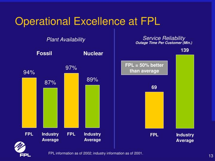 Operational Excellence at FPL