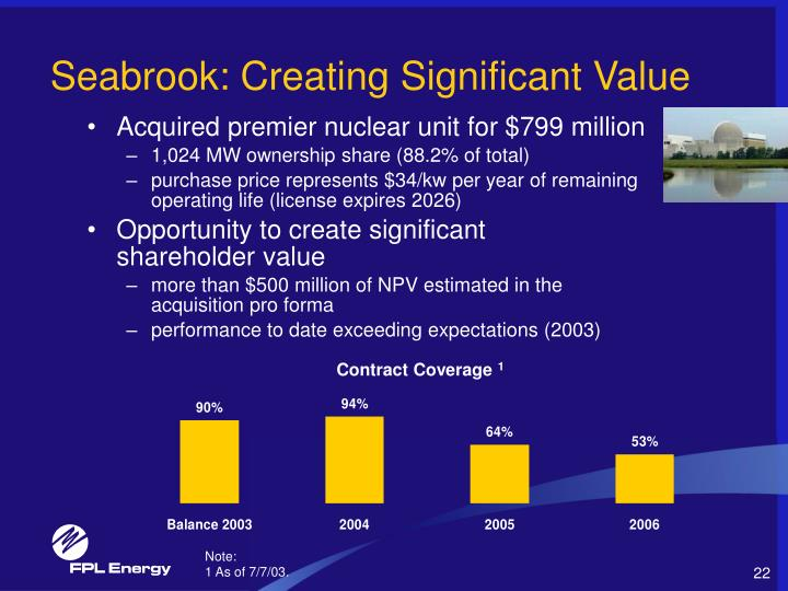 Seabrook: Creating Significant Value