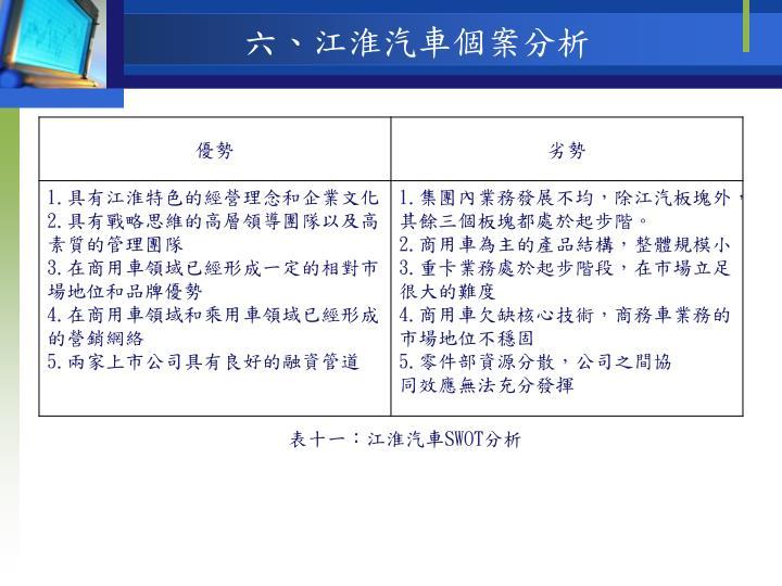 六、江淮汽車個案分析