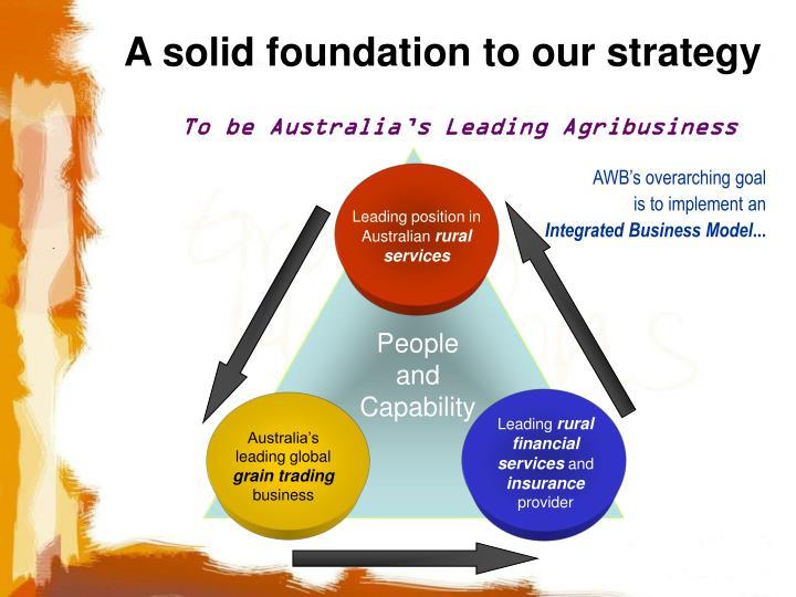 Leading position in Australian