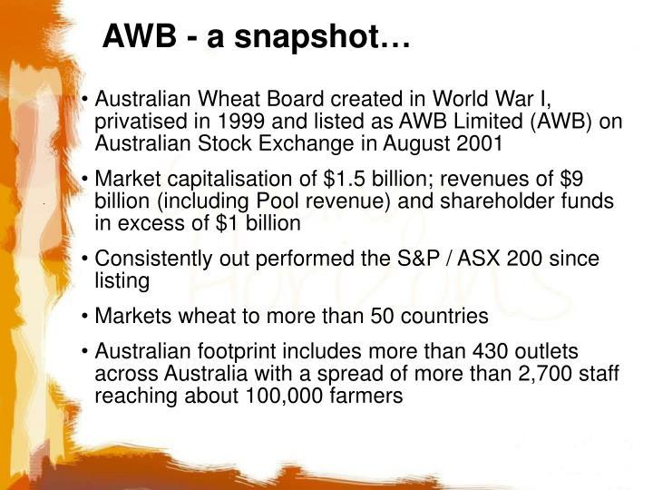 AWB - a snapshot…