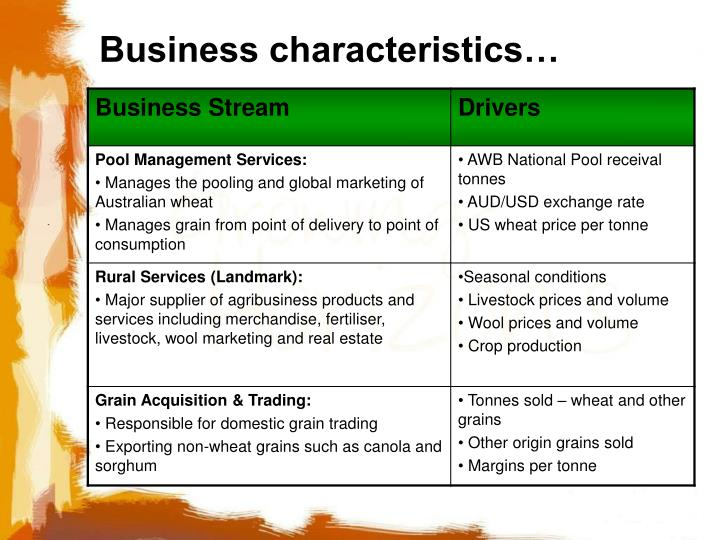 Business characteristics…
