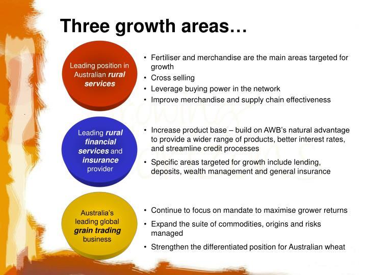 Three growth areas…