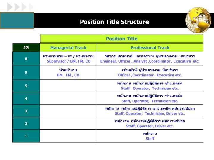 Position Title Structure